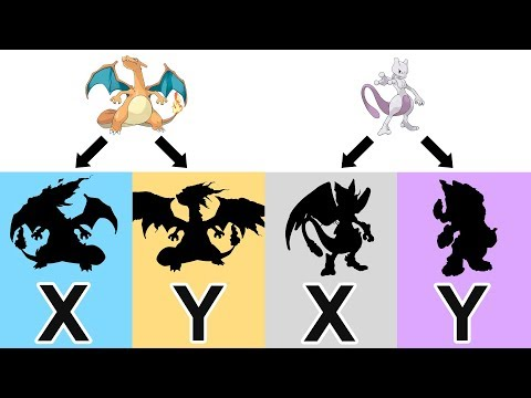 Future Pokemon Mega Evolutions: Mega Mewtwo X, Y; Mega Charizard X, Y #11