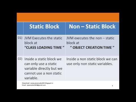 Java Basics Part 1 - Q 15) Static And Non static block/method