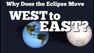 Why Does the Eclipse Move From West to East? Is the Eclipse Going Backward? FreeSchool