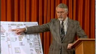 Unlocking the Old Testament Part 1 - Overview of the Old Testament