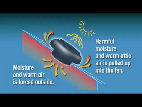 Honeywell 12W Solar Attic Fans