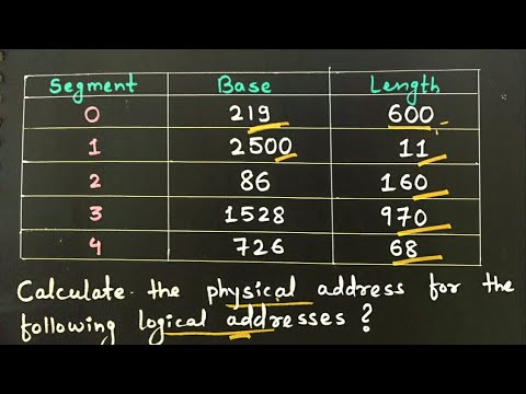 How To Find Physical Address from Logical Address || ( Operating System )