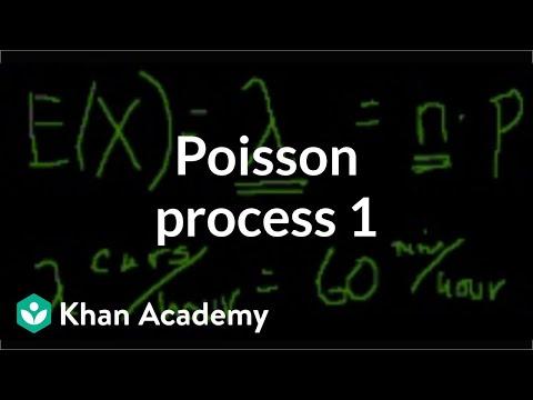 Poisson process 1 | Probability and Statistics | Khan Academy