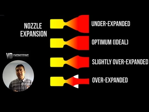 How does a Rocket Engine (and Nozzle) Work? - Compressible Flow Basics