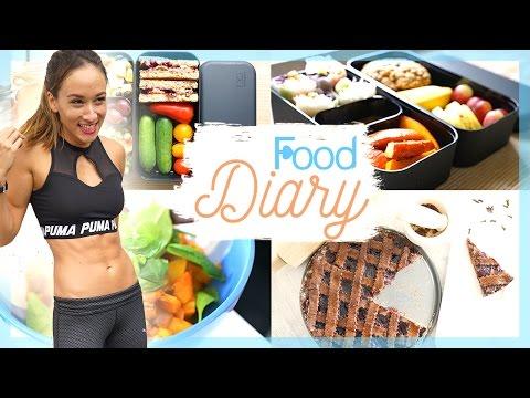 Xxx Mp4 Food Diary Fitness Model Ernährung Gesunder Ernährungplan Mit Kalorienangabe 3gp Sex