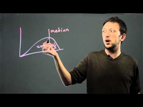 Mean & Median of a Density Curve : Tools for Math Success