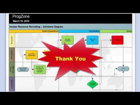 Swimlane: How to create your first Swimlane Diagram by using Microsoft Visio 2010