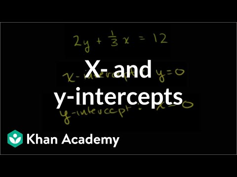 x- and y-intercepts 2 | Linear equations and functions | 8th grade | Khan Academy