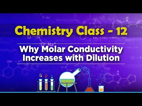 Why Molar Conductivity Increases with Dilution - Electrochemistry - Chemistry Class 12
