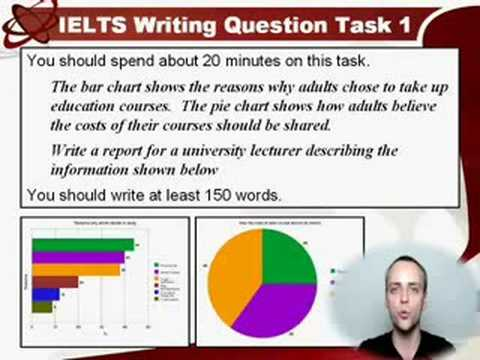 IELTS Writing Achieve 5.5 - Example IELTS Test 2 - Bar and Pie Chart