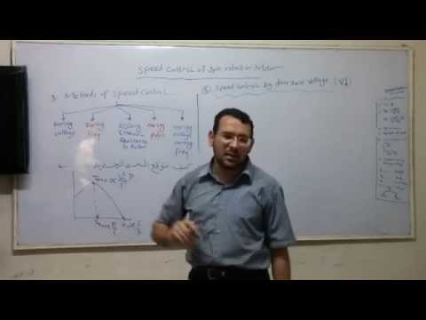 induction motor speed control 1