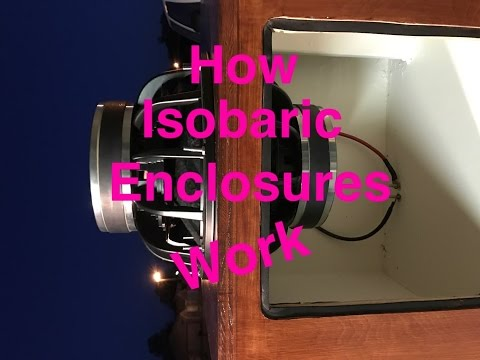How Isobaric Enclosures Work (clamshell design)