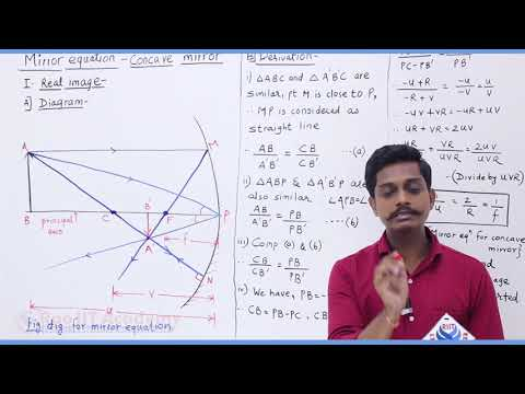 Ray Optics Physics Part-1 std 11th HSC Board Video Lecture BY Rao IIT Academy