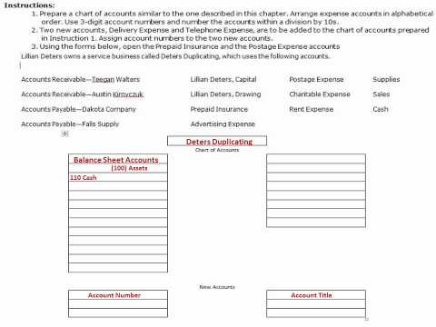 Chapter 4.1 Preparing a chart of accounts