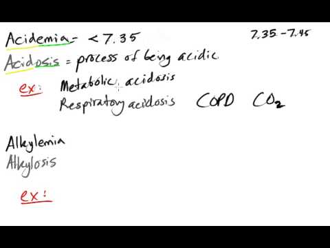 Acidosis Terminology