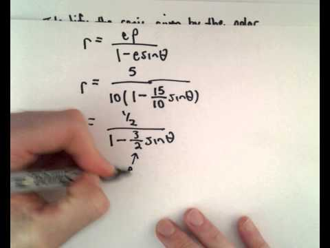 Polar Form of a Conic: Finding the Type, the Directrix and Eccentricity