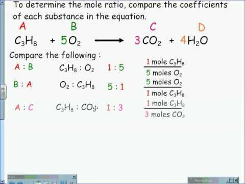 Determining the Mole Ratio