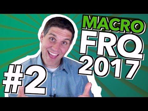 Macro 2017 FRQ #2- Money Market, Bond Prices, Open Market Operations