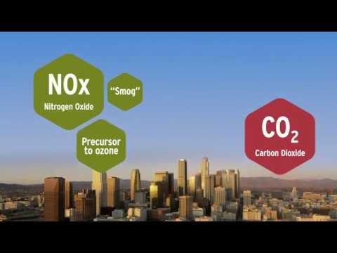 Clean Air through Technology Innovation