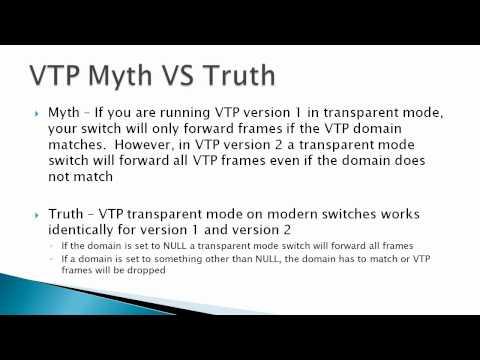 VTP Theory & Operations