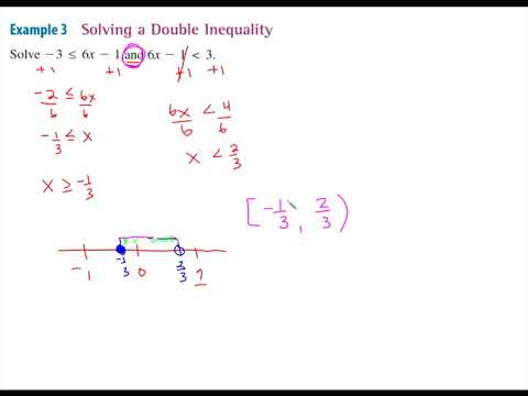 B4 Solving inequalities algebraically and graphically