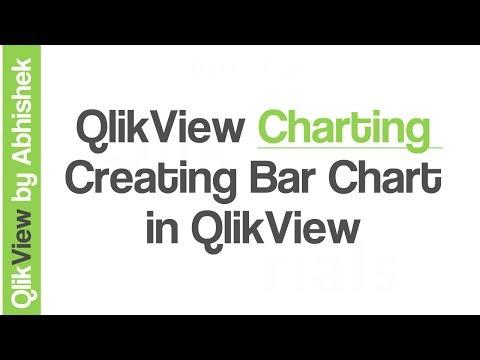 QlikView Charting | Creating Bar Chart in QlikView