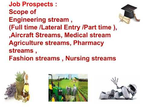 Scope of Agricultural, Pharmacy, Medical, Aviation, Fashion , Physiotherapy , Physical Education