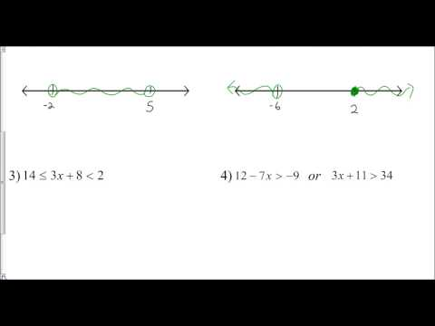 Lesson 1.3 - Solving Compound Inequalities (Exercise Set #1)