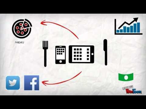 Restaurant Menu Application