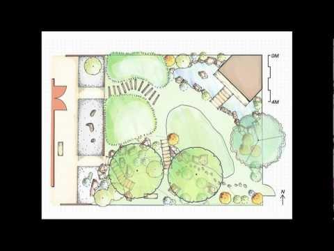 How to Design a Japanese Garden: part 2