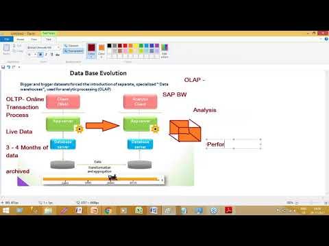SAP BW/4HANA Training & Certification Program