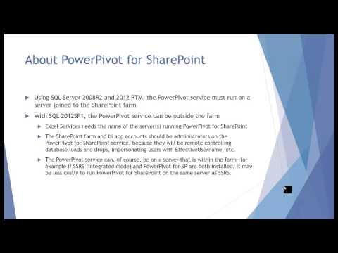 SP BI Crash Course #21 - PowerPivot Install (Introduction)
