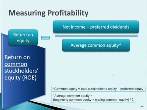 Measuring Profitability with Return on Equity (ROE)