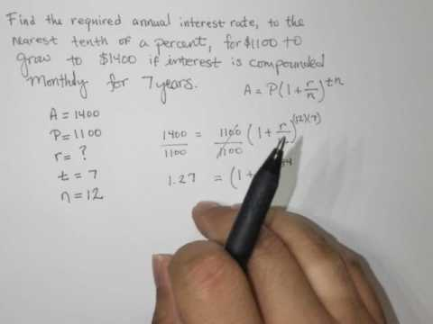 Find the required annual interest rate (Compound Interest)