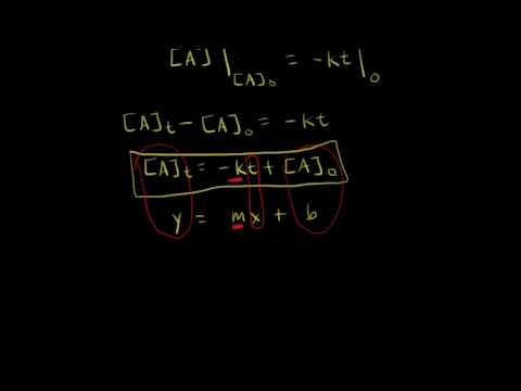 Zero-order reaction (with calculus) | Knetics | Chemistry | Khan Academy