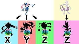 Future Pokemon Mega Evolutions: Mega Greninja X, Y, Z - Mega Mewtwo Z #3.