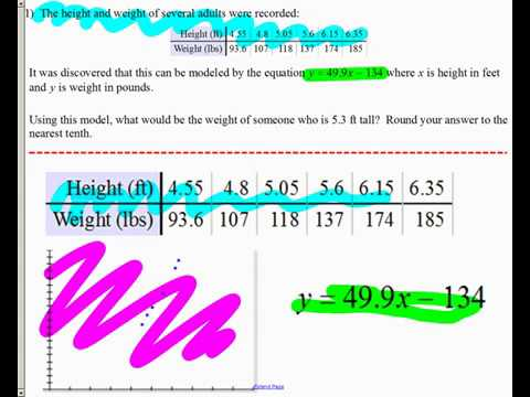 Using equation of line of best fit