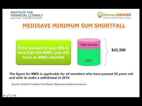 Medisave Minimum Sum Shortfall