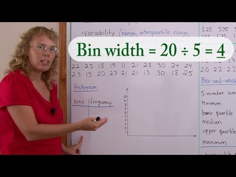 How to Make a Histogram and Calculate the Bin Width (grades 6-7 math)