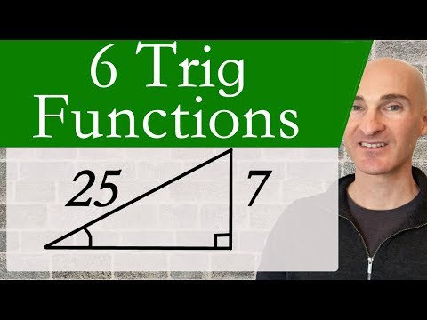 Evaluate the Six Trigonometric Functions of the Angle