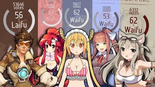 What the Internet Thinks are the BEST WAIFUS (Including Lily!?)