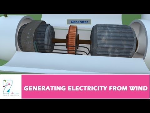GENERATING ELECTRICITY FROM WIND
