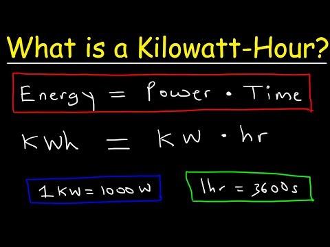 What is a Kilowatt hour?