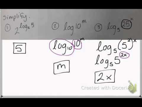 Inverse of Exponential and Logarithmic Functions