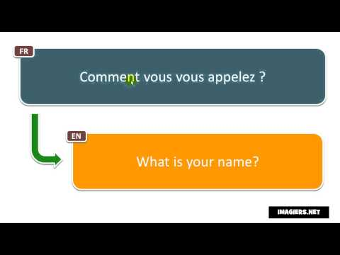 Say it in French = What is your name
