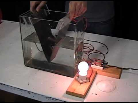 Conductivity of Ionized Water