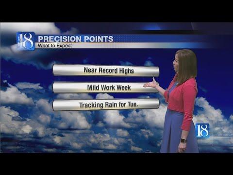 Forecast at Noon