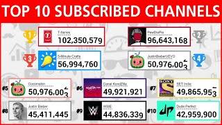 live sub count Videos - 9tube tv