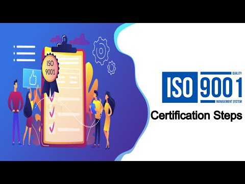 ISO 9001 | QMS | What are the STEPS FOR ISO 9001 CERTIFICATION  [ Manager's Handy Guide ]