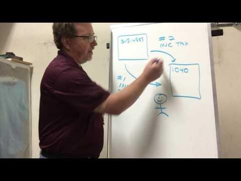 5  Retirement Plan Tax Deductions